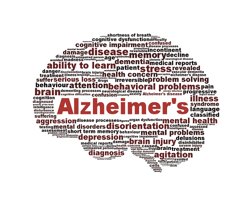 Dementia – Steps you can take