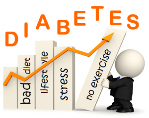 Diabetes – How to Beat it